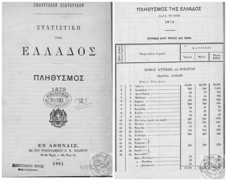 Πώς ήταν η Αθήνα όταν είχε πληθυσμό λιγότερο από 70.000